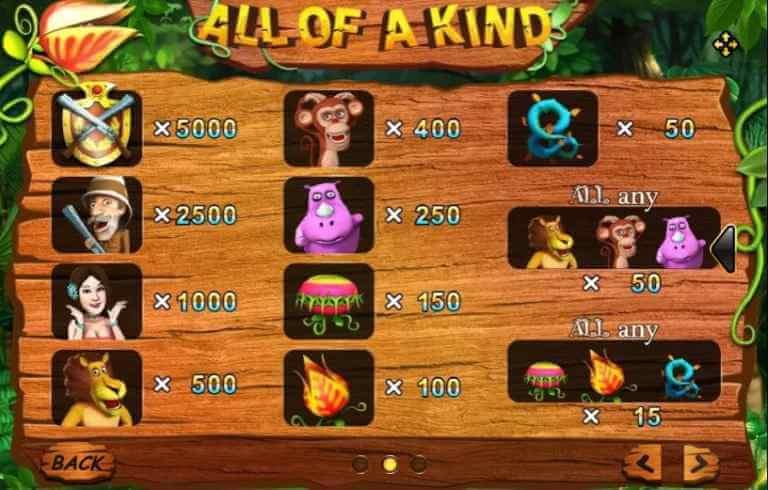 อัตราการจ่ายรางวัลของเกม Huga
