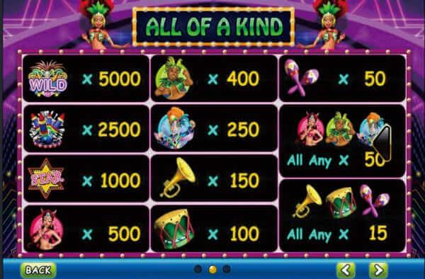 อัตราการจ่ายรางวัลของเกม Queen