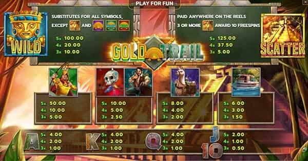 อัตราการจ่ายรางวัลของเกม Gold Trail
