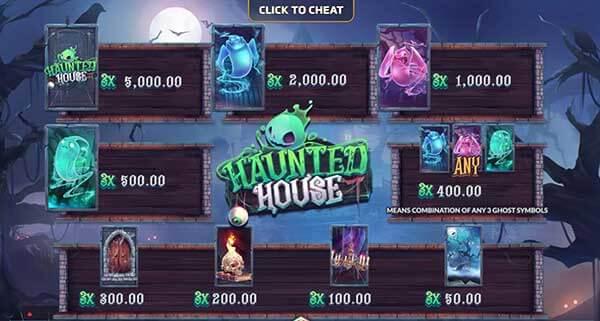 อัตราการจ่ายรางวัลของเกม Haunted House