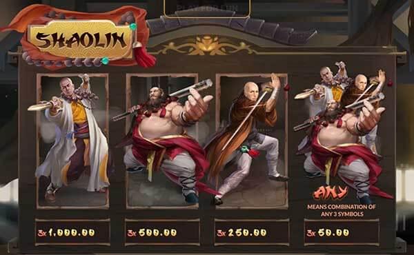 อัตราการจ่ายรางวัลของเกม GolShaolin