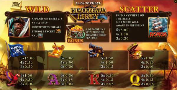 อัตราการจ่ายรางวัล Blackbeard Legacy